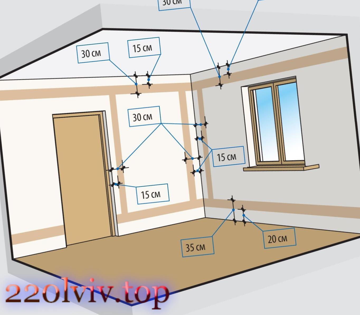 Електрика в однокімнатній квартирі - можливі рішення